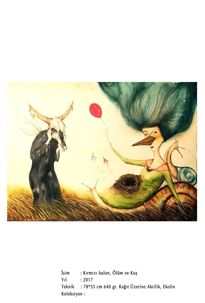 Kırmızı Balon, Ölüm ve Kuş