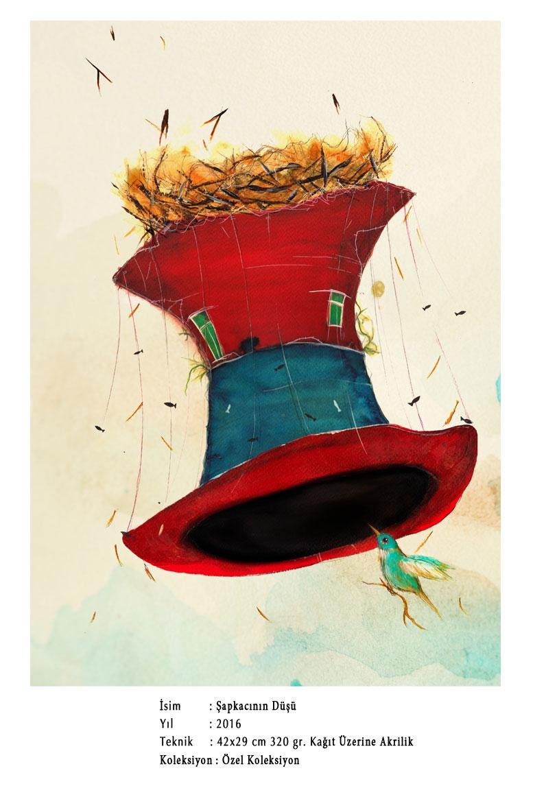 Şapkacının-düşü